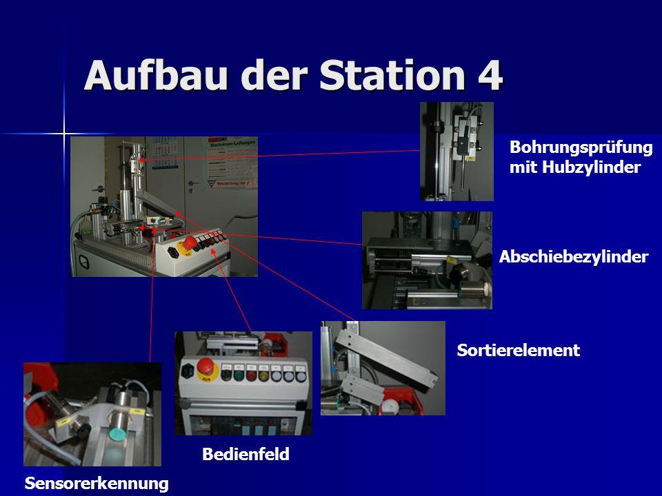 Aufbau der Station 4 Bohrungsprüfung mit Hubzylinder Abschiebezylinder
