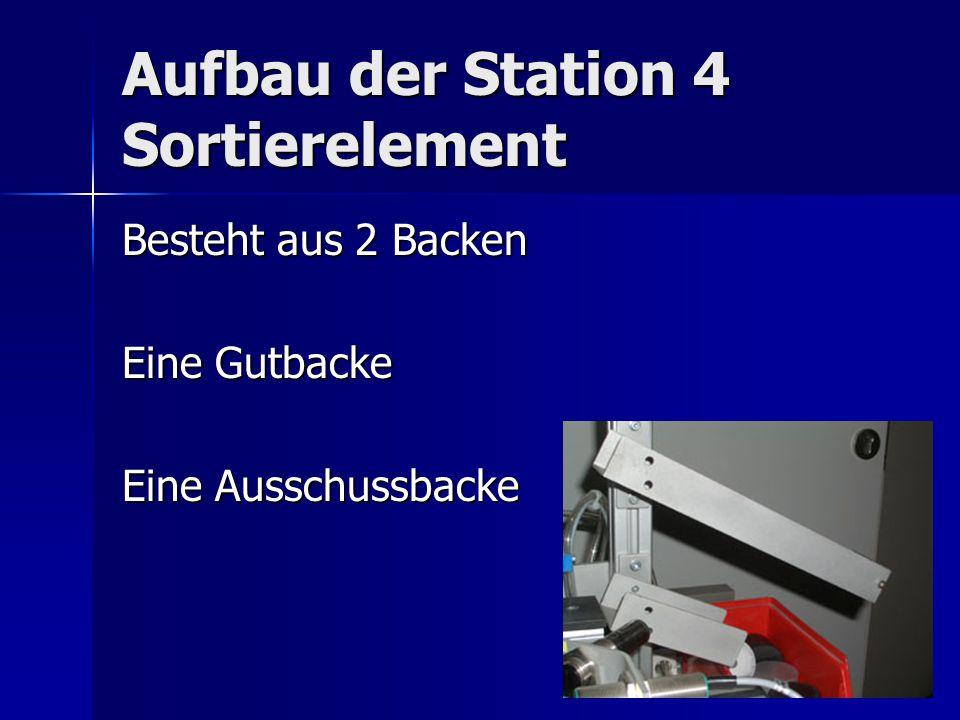 Aufbau der Station 4 Sortierelement