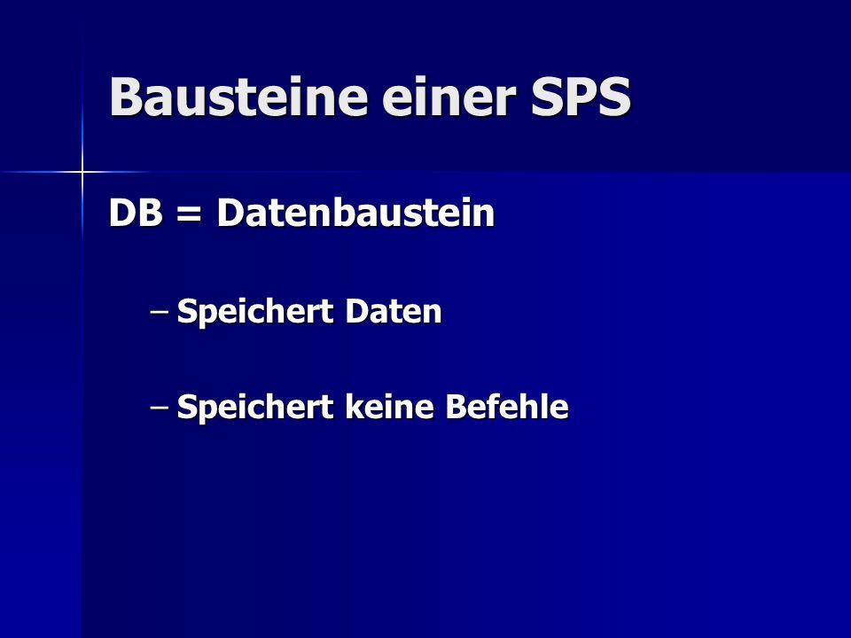 Bausteine einer SPS DB = Datenbaustein Speichert Daten