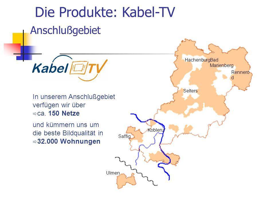 Die Produkte: Kabel-TV