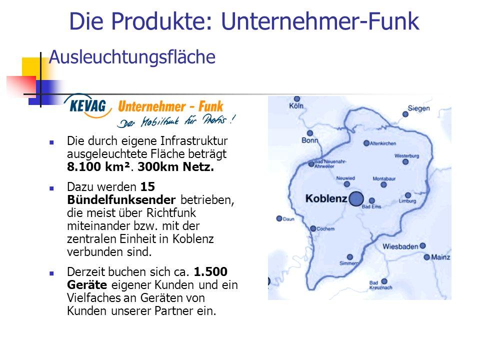 Die Produkte: Unternehmer-Funk