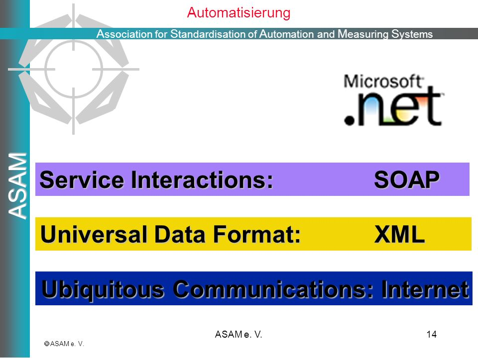 Service Interactions: SOAP