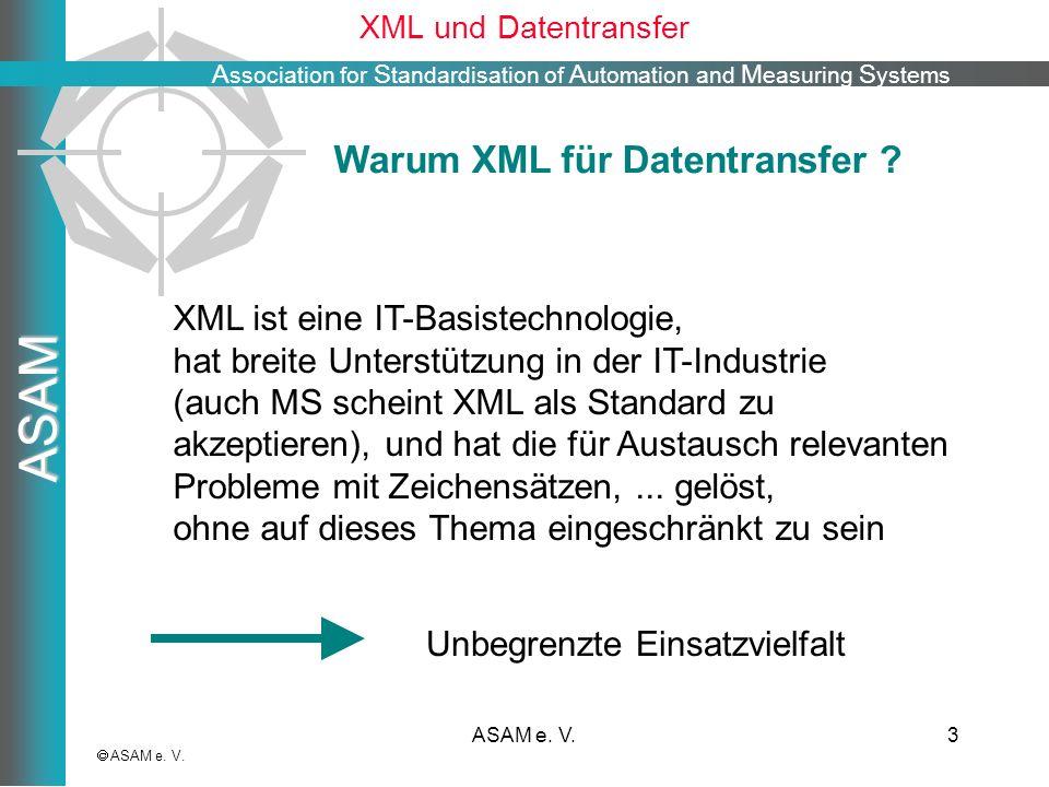 Warum XML für Datentransfer