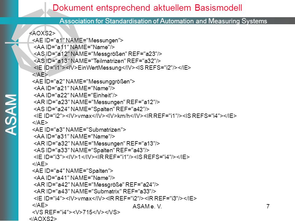 Dokument entsprechend aktuellem Basismodell