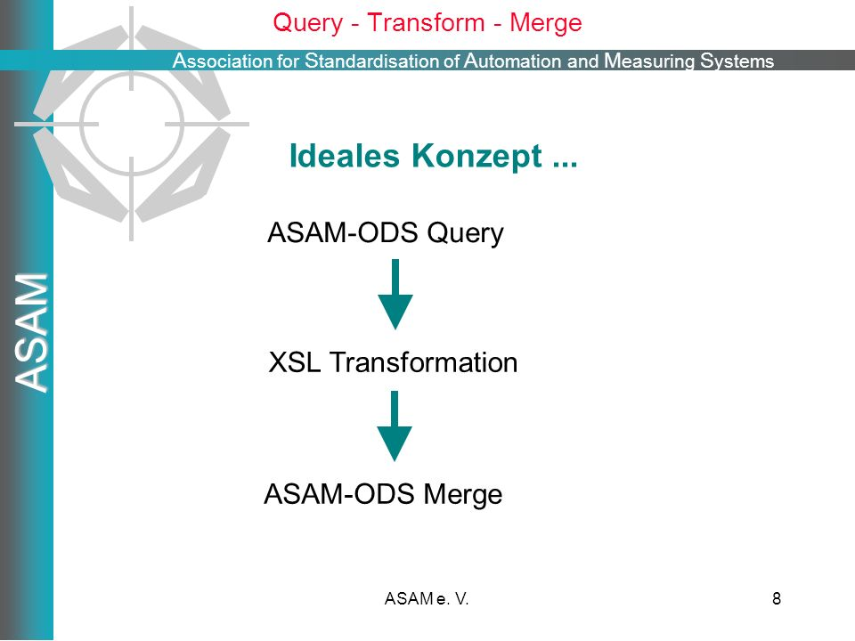 Query - Transform - Merge