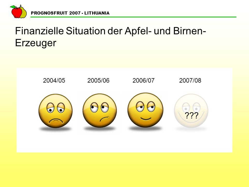 Finanzielle Situation der Apfel- und Birnen-Erzeuger