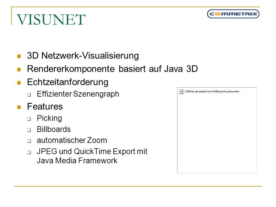 VISUNET 3D Netzwerk-Visualisierung
