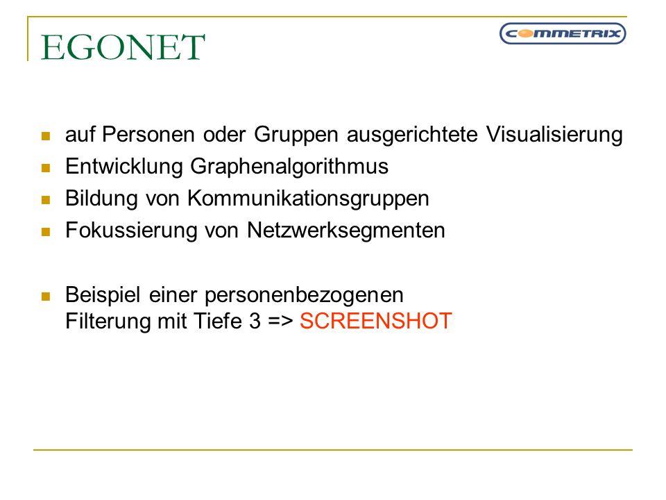 EGONET auf Personen oder Gruppen ausgerichtete Visualisierung