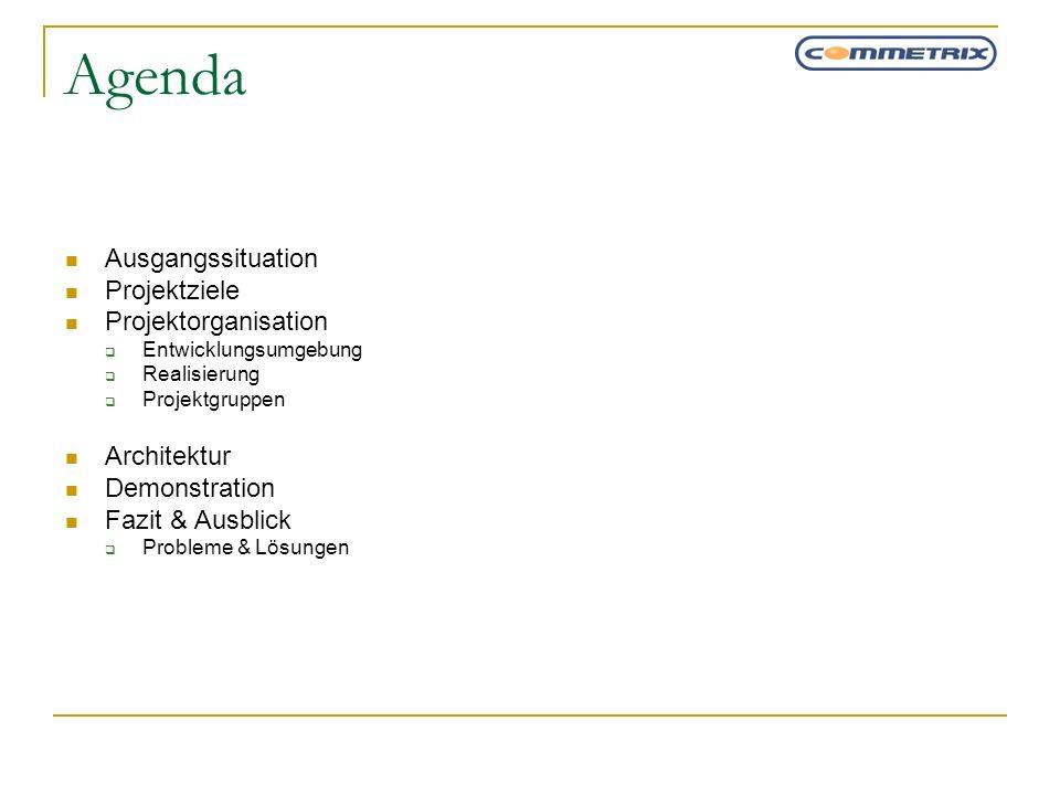 Agenda Ausgangssituation Projektziele Projektorganisation Architektur