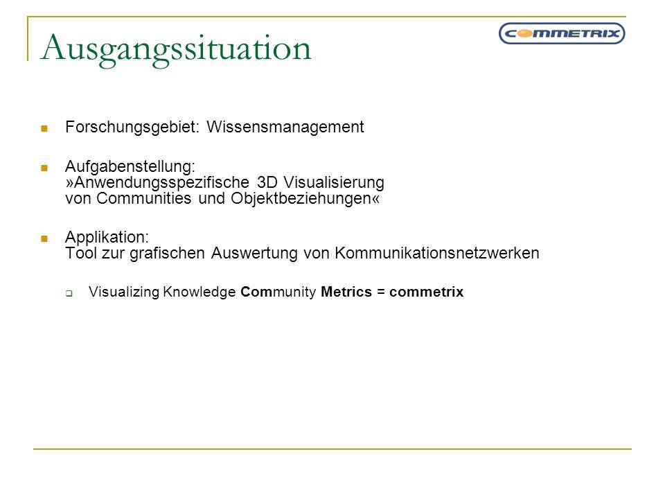 Ausgangssituation Forschungsgebiet: Wissensmanagement