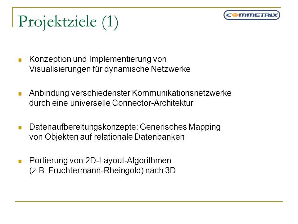 Projektziele (1) Konzeption und Implementierung von Visualisierungen für dynamische Netzwerke.