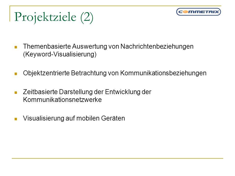 Projektziele (2) Themenbasierte Auswertung von Nachrichtenbeziehungen (Keyword-Visualisierung)
