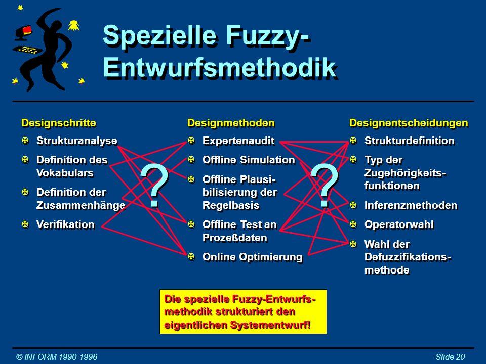 Spezielle Fuzzy-Entwurfsmethodik Designschritte Designmethoden