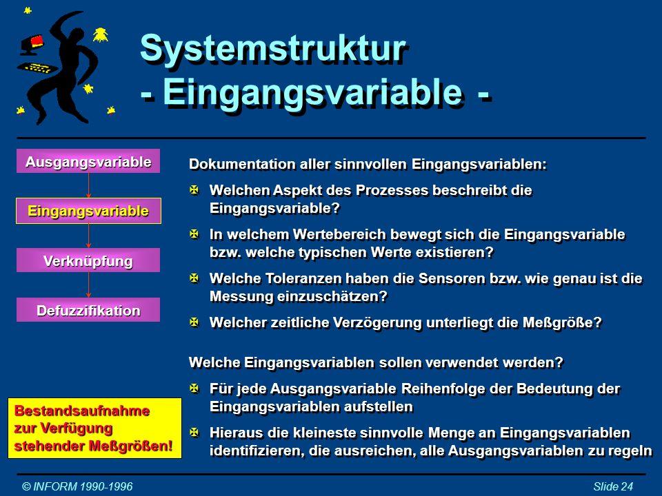 Systemstruktur - Eingangsvariable - Ausgangsvariable