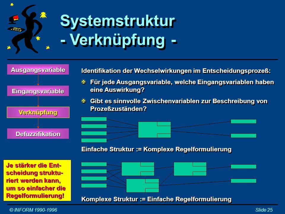 Systemstruktur - Verknüpfung - Ausgangsvariable