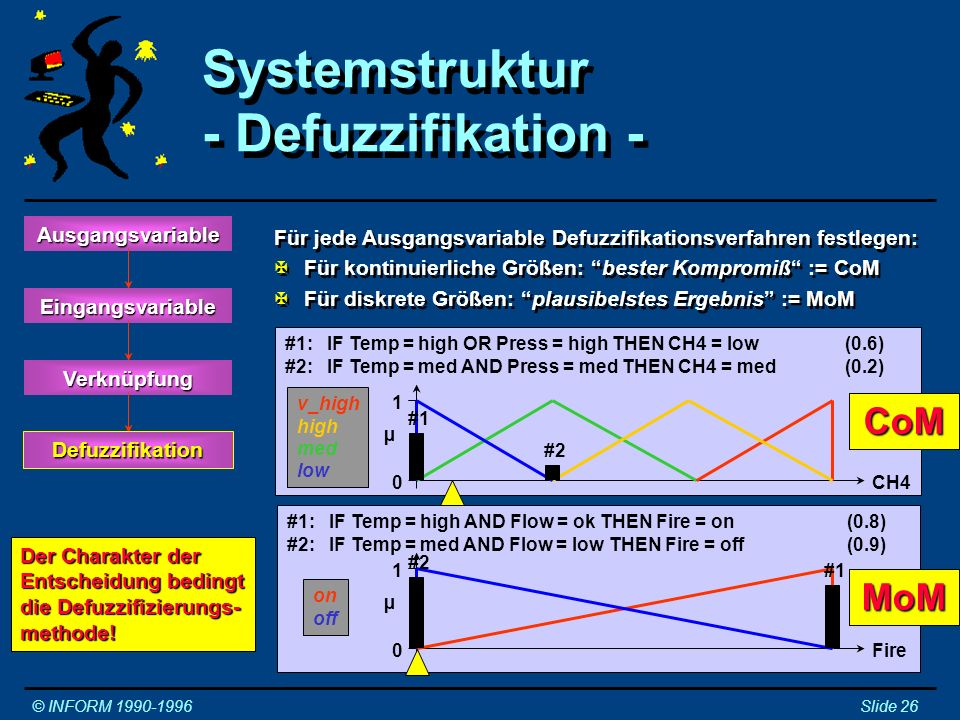 Systemstruktur - Defuzzifikation - CoM MoM Ausgangsvariable