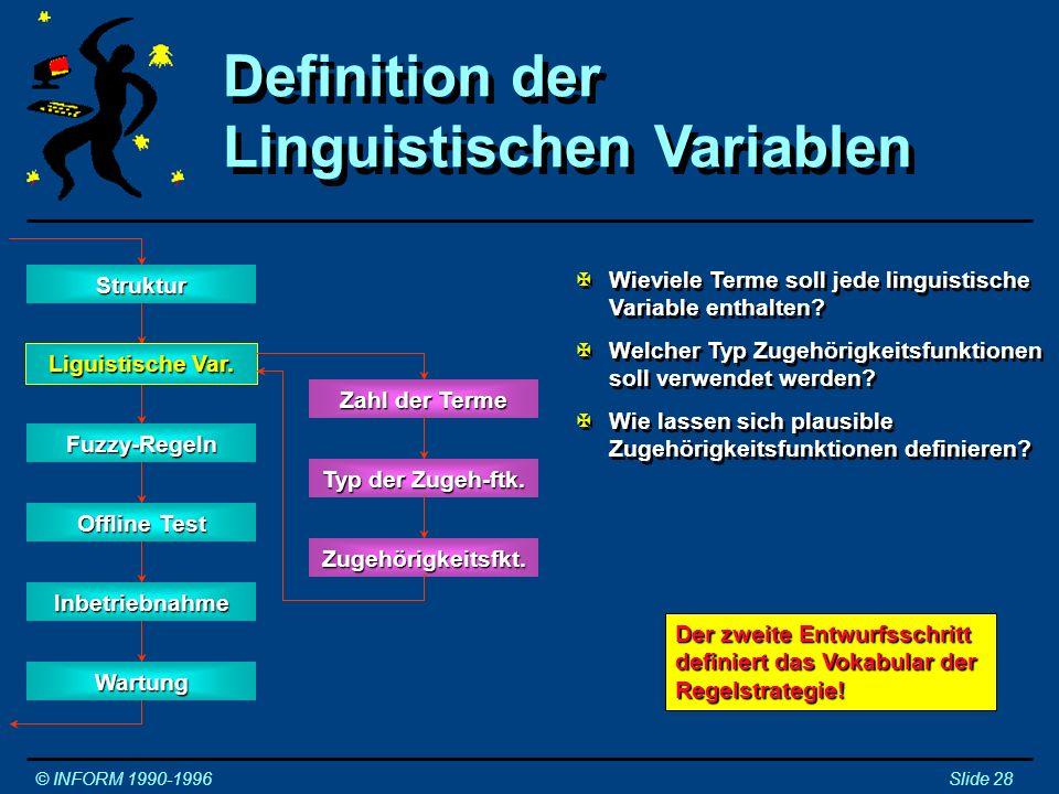 Definition der Linguistischen Variablen