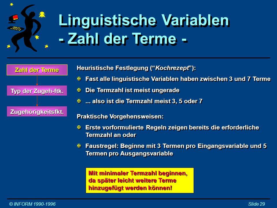 Linguistische Variablen - Zahl der Terme -