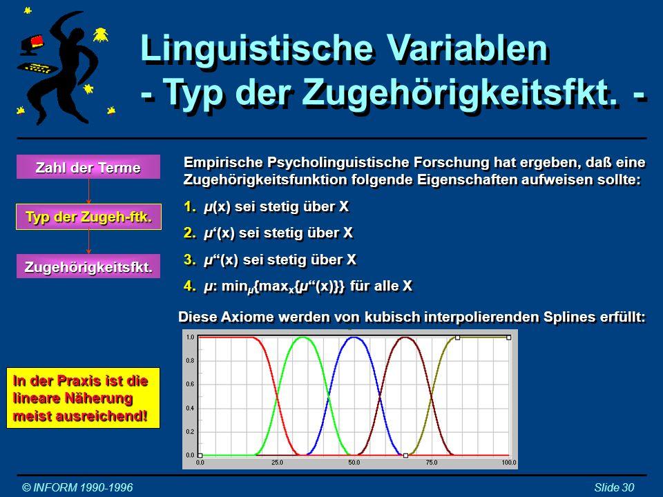 Linguistische Variablen - Typ der Zugehörigkeitsfkt. -