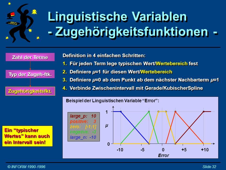 Linguistische Variablen - Zugehörigkeitsfunktionen -