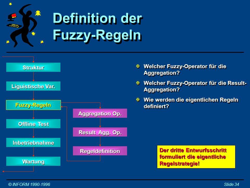 Definition der Fuzzy-Regeln