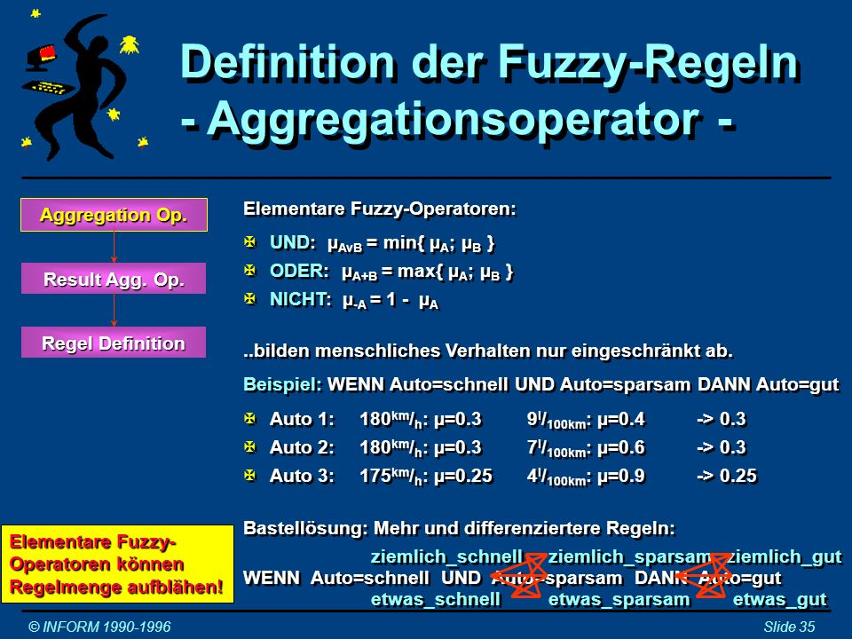 Definition der Fuzzy-Regeln - Aggregationsoperator -