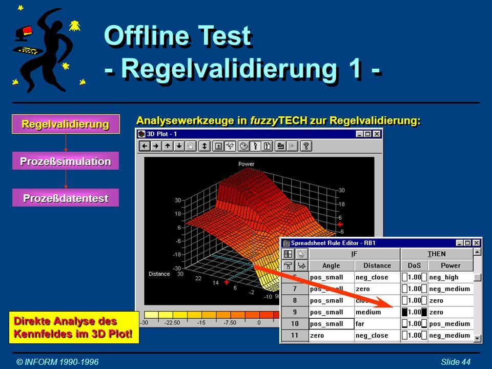 Offline Test - Regelvalidierung 1 -