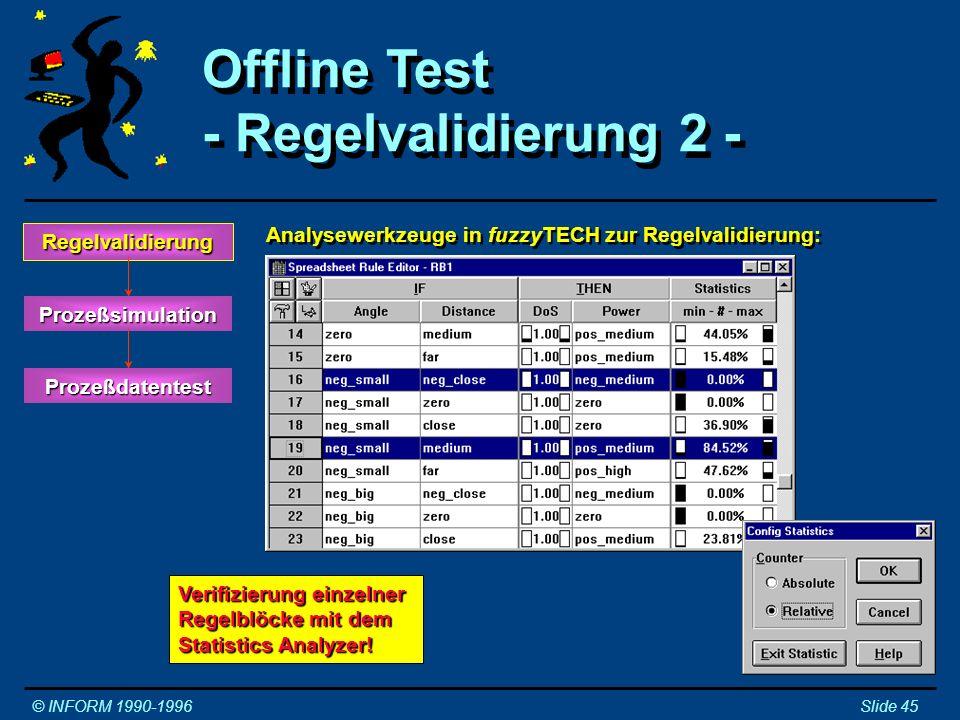 Offline Test - Regelvalidierung 2 -
