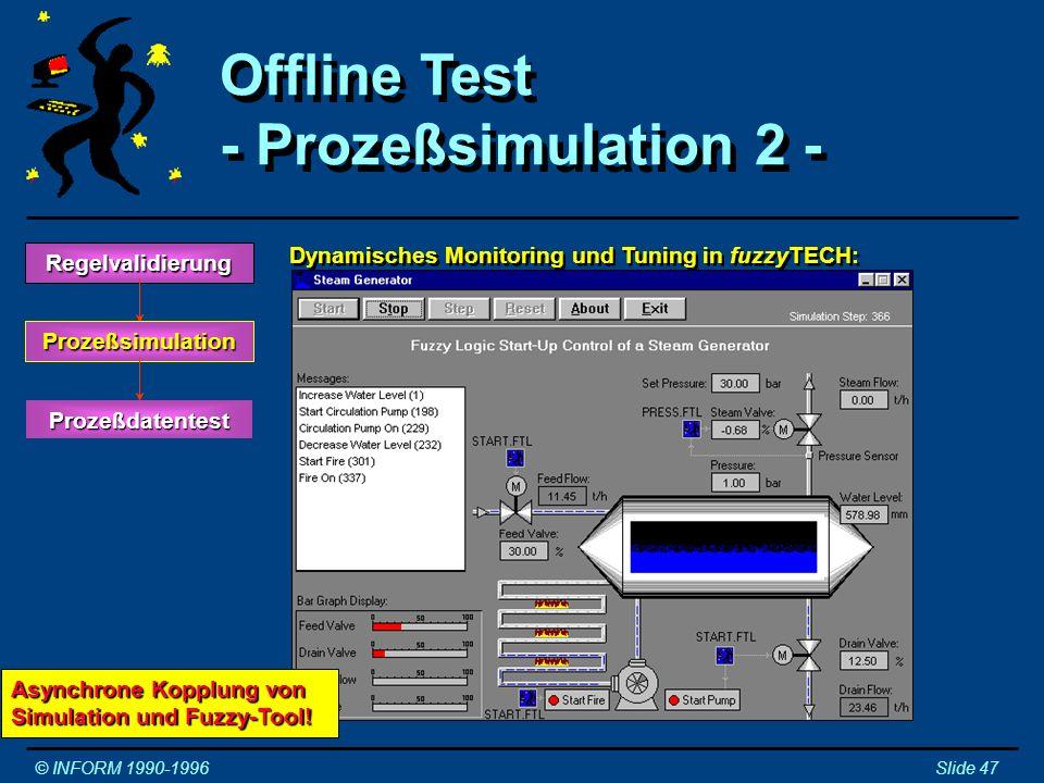 Offline Test - Prozeßsimulation 2 -
