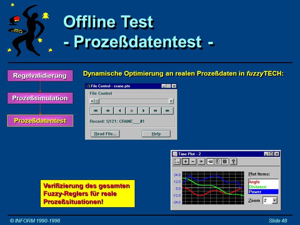 Offline Test - Prozeßdatentest -