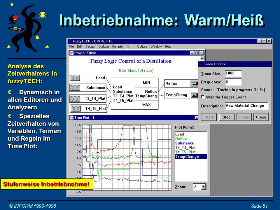 Inbetriebnahme: Warm/Heiß