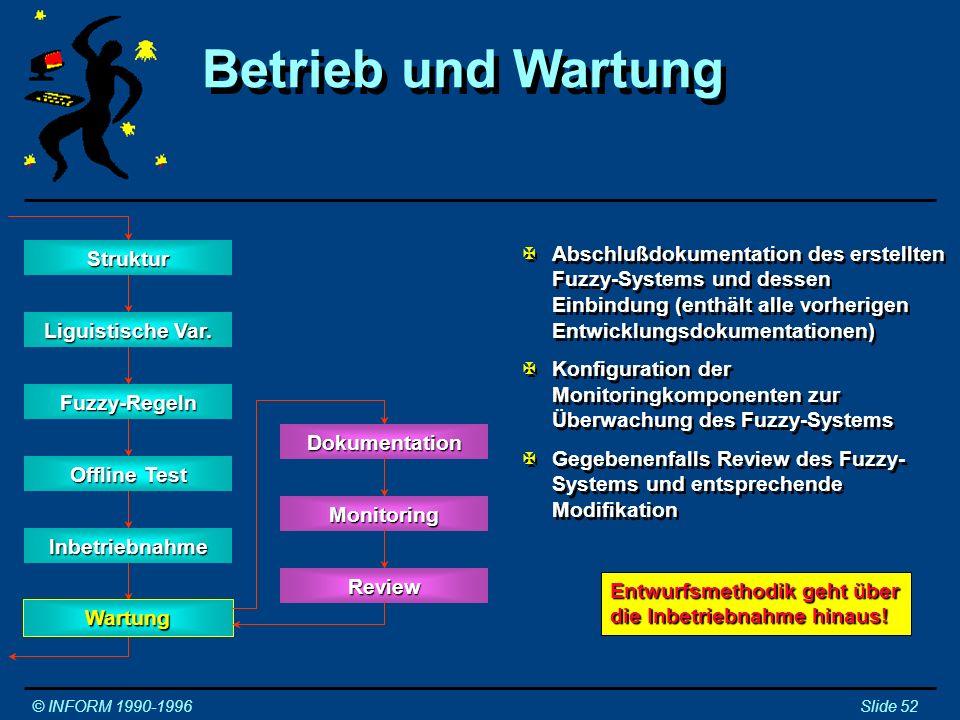 Betrieb und Wartung Struktur.