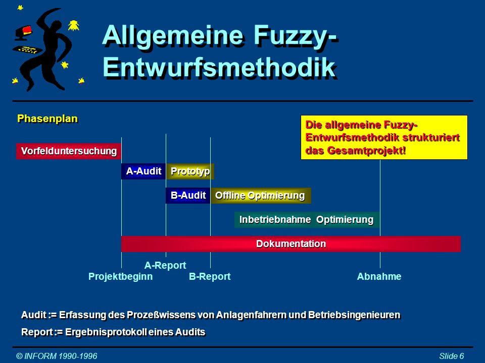 Allgemeine Fuzzy-Entwurfsmethodik