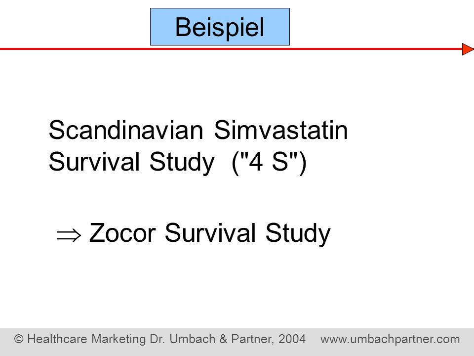 Beispiel Scandinavian Simvastatin Survival Study ( 4 S )  Zocor Survival Study