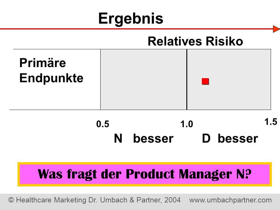 Was fragt der Product Manager N