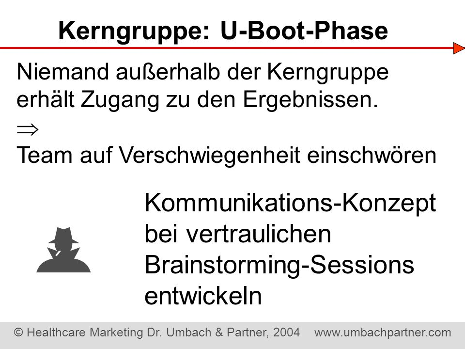 Kerngruppe: U-Boot-Phase