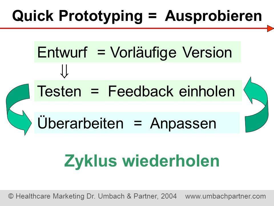 Quick Prototyping = Ausprobieren