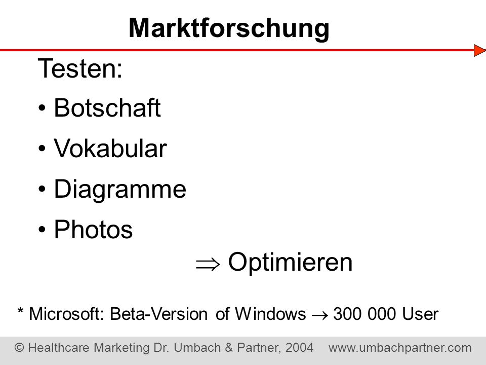 Marktforschung Testen: • Botschaft • Vokabular • Diagramme • Photos