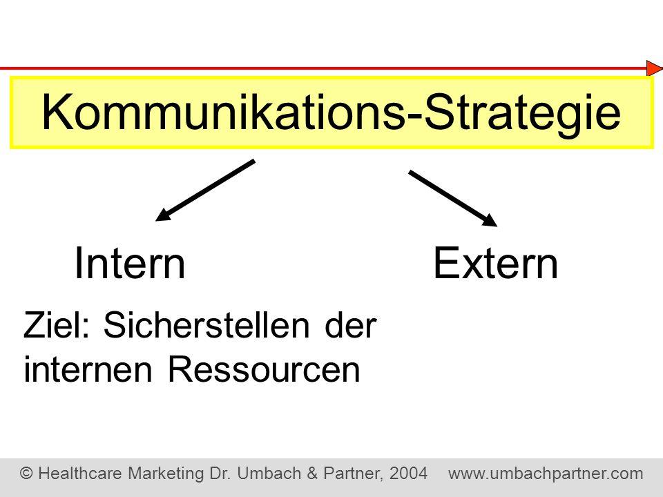 Kommunikations-Strategie