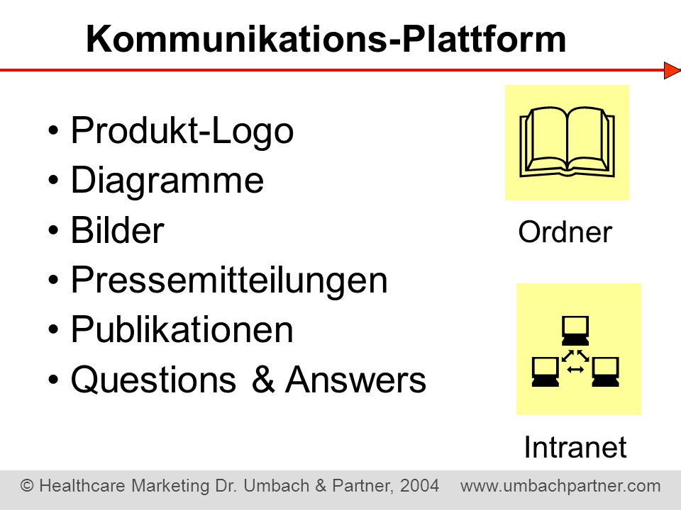 Kommunikations-Plattform