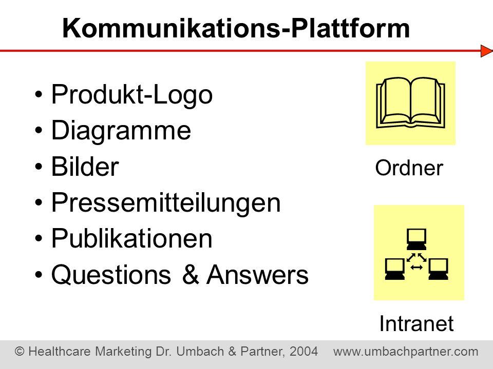 Kommunikations-Plattform