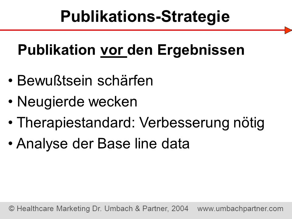 Publikations-Strategie