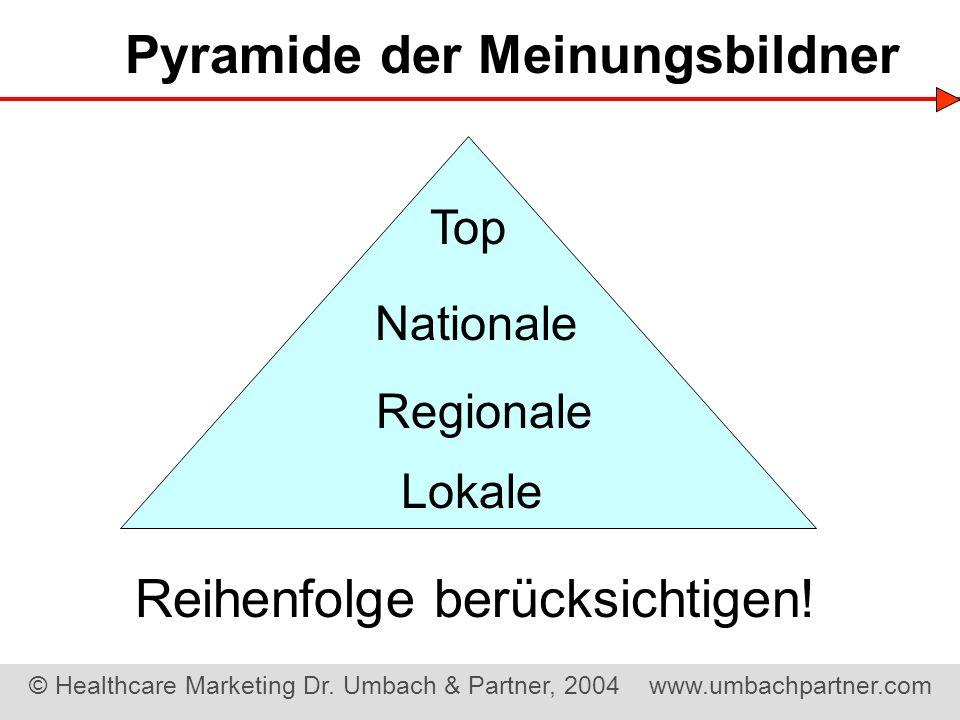 Pyramide der Meinungsbildner