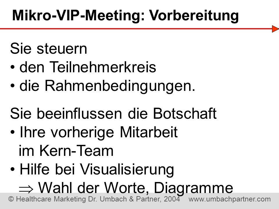 Mikro-VIP-Meeting: Vorbereitung
