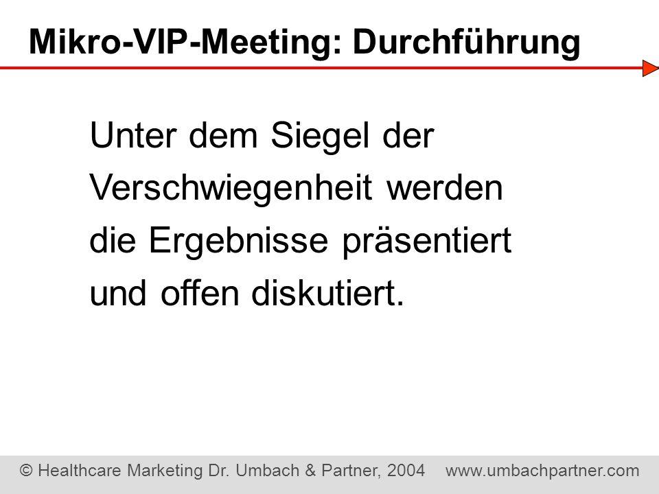 Mikro-VIP-Meeting: Durchführung