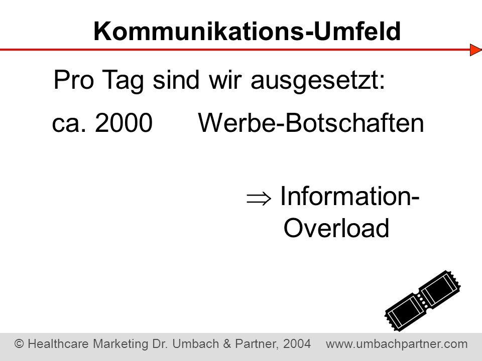 Kommunikations-Umfeld
