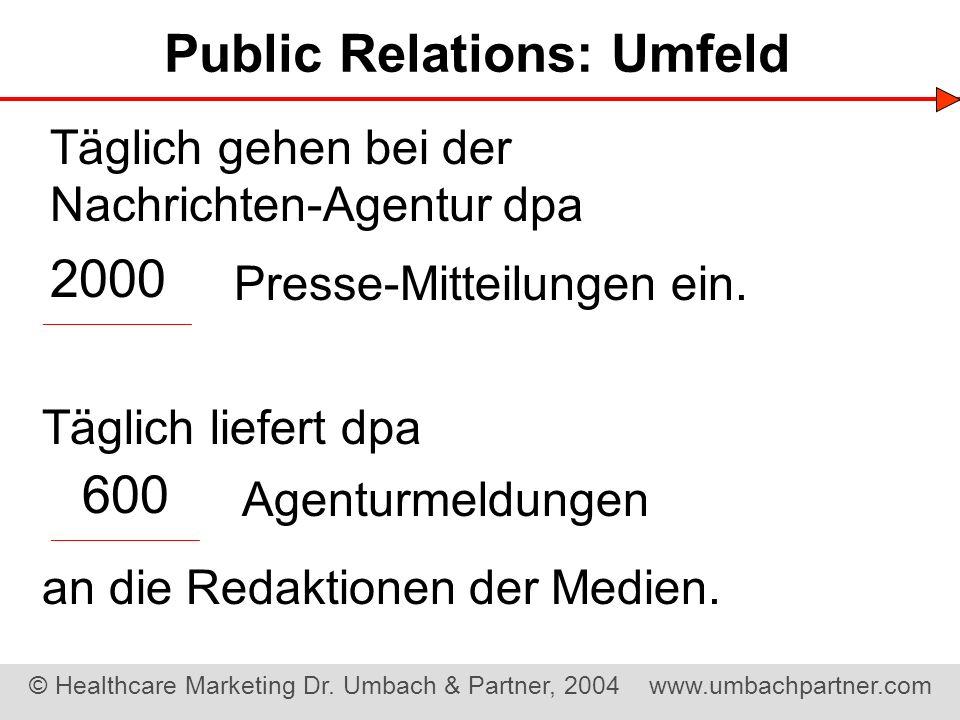 Public Relations: Umfeld