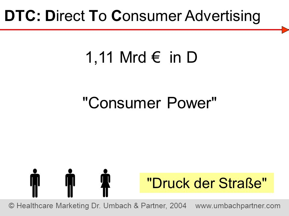 DTC: Direct To Consumer Advertising