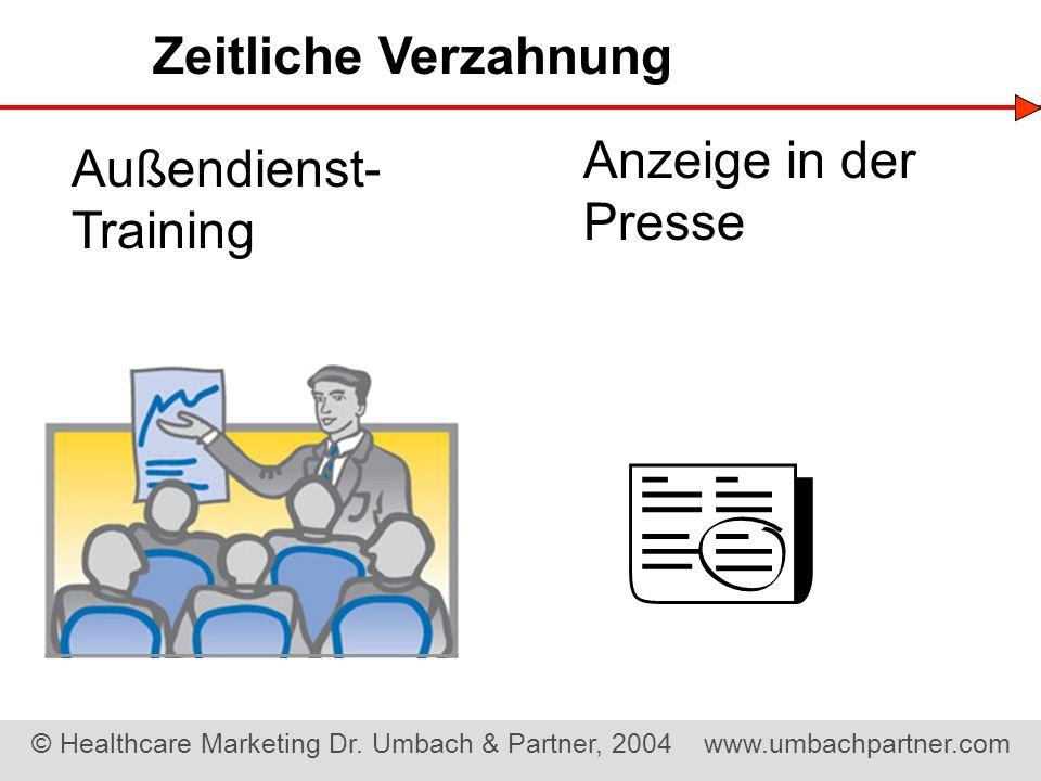 Zeitliche Verzahnung Anzeige in der Presse Außendienst-Training 