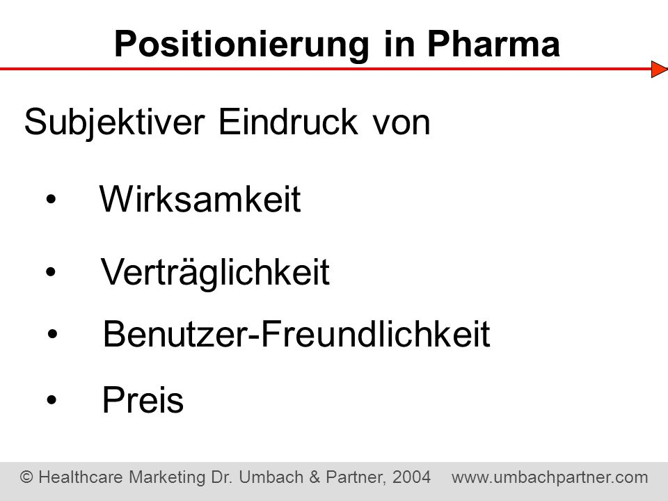 Positionierung in Pharma